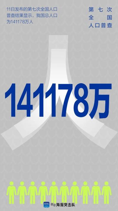 第七次全国人口普查结果公布,云南47209277人!