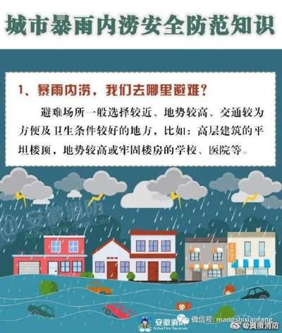 城市暴雨内涝不用怕,教你如何避险自救!