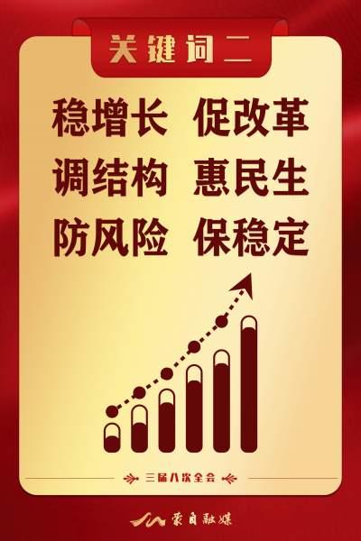 稳增长 促改革 调结构 惠民生 防风险 保稳定