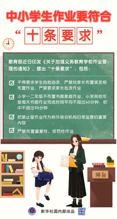 【教育】严禁要求家长批改作业!教育部发文了