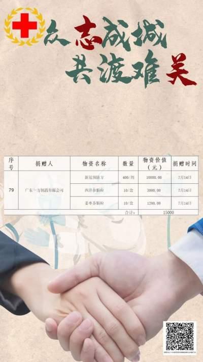防控新型冠状病毒肺炎瑞丽市红十字会接受社会捐赠情况公示(第23期)