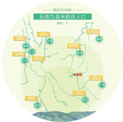 《人民日报》2版头条报道云南脱贫攻坚工作:凝心聚力 决战决胜目标可期
