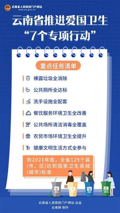 """《云南省人民政府办公厅关于印发云南省推进爱国卫生""""7个专项行动""""方案的通知》系列图解(七)"""