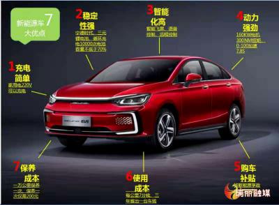 瑞丽新能源汽车最新规划来了!充电将更方便、更便宜