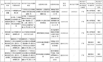 【关注】国家药监局公布31批次假冒化妆品名单,两批次云南有售