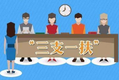 """@参加文山2020年""""三支一扶""""面试的考生,这些事项请注意!"""