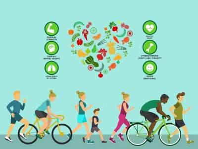 健康生活方式全参与行动技术指引