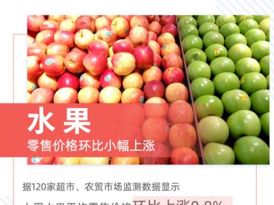 云南这7类生活必需品零售价格,跌了!