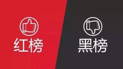 """丘北县新一轮餐饮服务单位""""红黑榜"""",你去过哪几家?"""