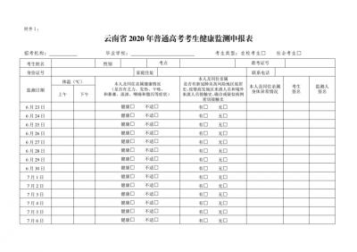 @高考生 体温低于37.3℃方可进入考点!云南2020年高考防疫注意事项来了