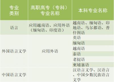 机会来了!2020年云南省直招士官招收计划公布 报名方式→