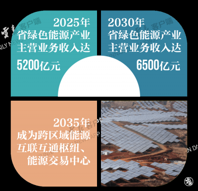 """云南:""""全国绿色能源示范省""""从蓝图迈向现实"""