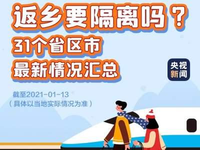 最新!全国31个省区市春节返乡指南,这些你必须知道