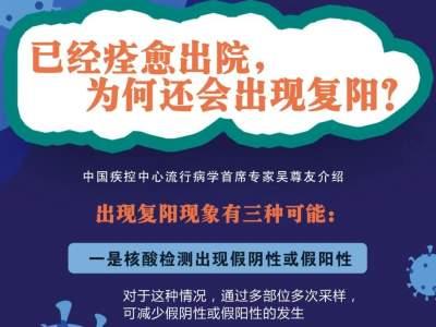 @云南全省基层党组织和党员 省委组织部下发通知:全力以赴抓好疫情防控