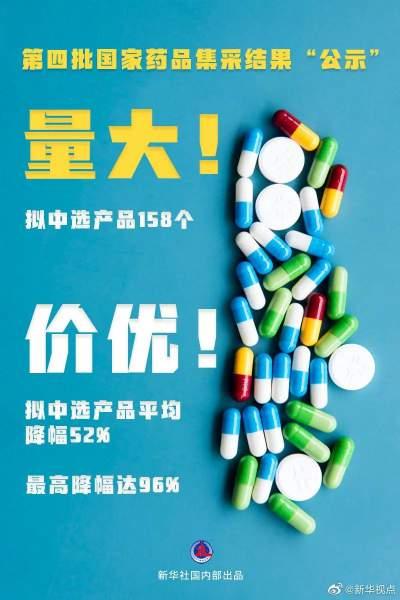 好消息!这158个抗癌药、常用药再降价!