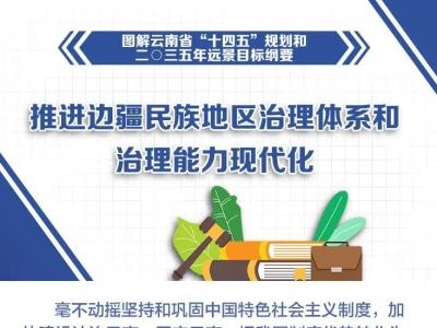 目标明确!云南这样推进边疆民族地区治理体系和治理能力现代化