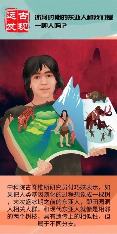 冰河时期的东亚人和我们是一种人吗?