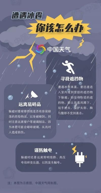 连发预警!红河人,大风+冰雹+降雨……强对流天气组团来袭!