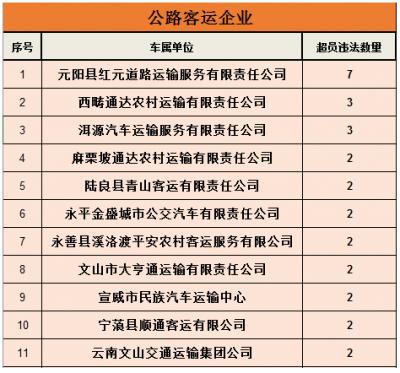 9月份44人终生禁驾!云南交警曝光14起典型事故案例
