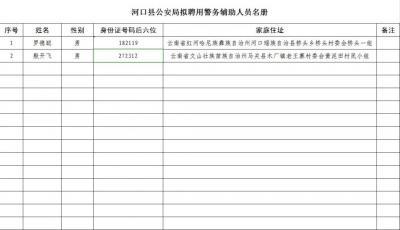 河口县公安局关于对拟聘用警务辅助人员的公示
