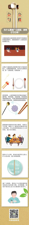 为什么要推广分餐制、使用公勺公筷?