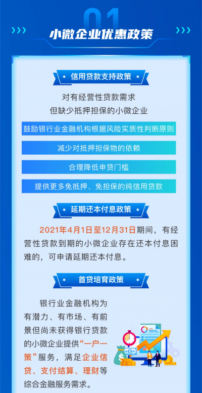 @云南省小微企业,这些优惠政策和金融产品不容错过!