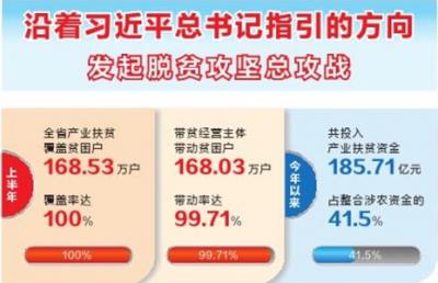 云南省采取措施不断优化产业结构,强化科技帮扶——  产业扶贫全覆盖 巩固提升重质量