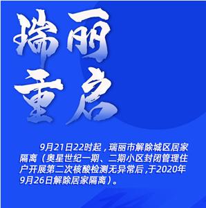 海报‖瑞丽重启!9月21日22时起,解除城区居家隔离