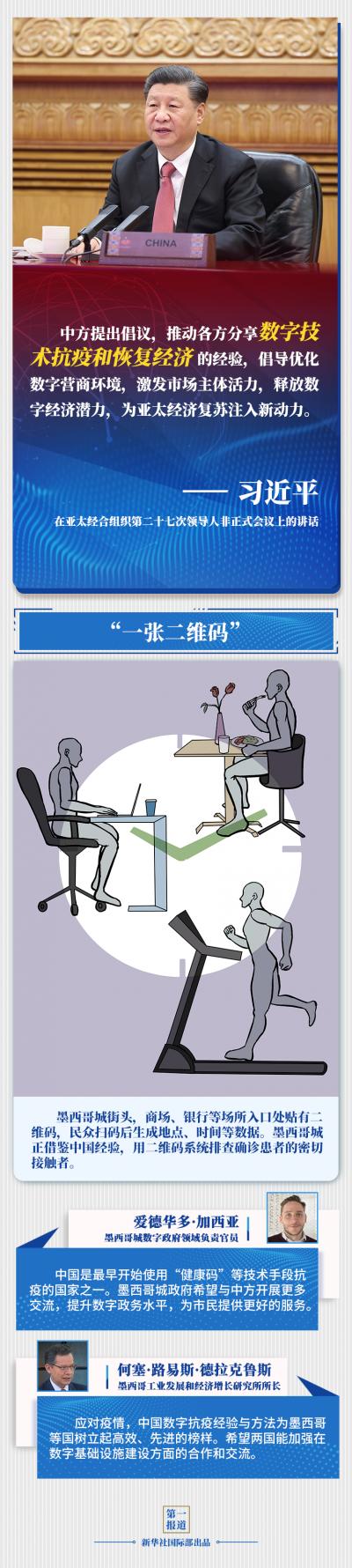 第一报道 | 中国的数字经济发展理念,让世界点赞