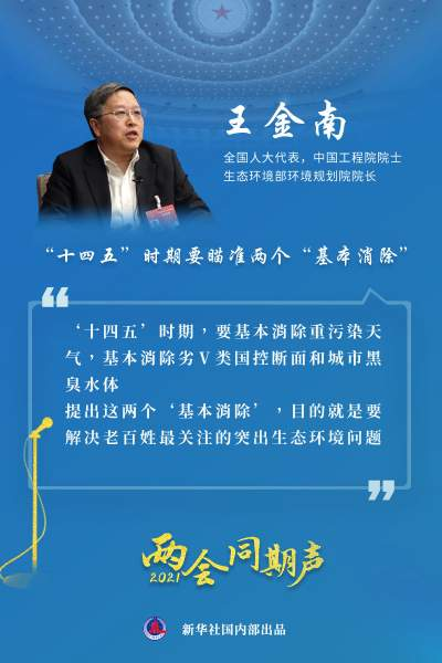 未来5年,美丽中国什么样?——专访中国工程院院士、生态环境部环境规划院院长王金南代表
