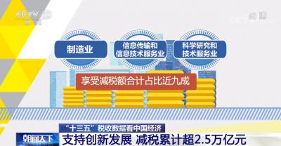 一组数据告诉你 过去五年中国经济发生了哪些变化→