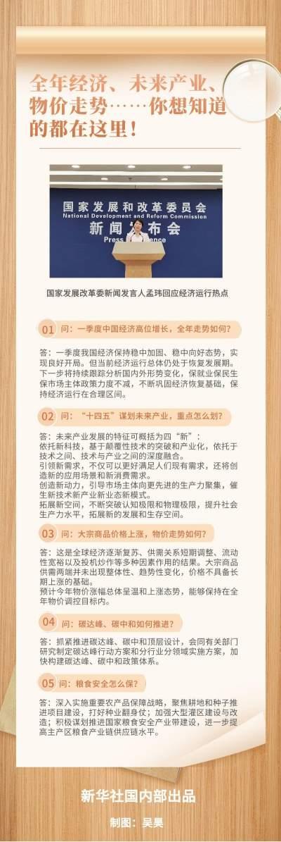 新华全媒+丨中国经济怎么看?未来产业什么样?——国家发展改革委新闻发言人回应经济热点