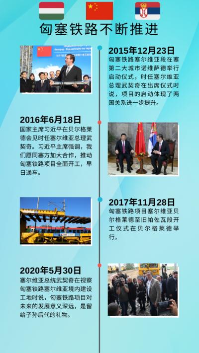 第一报道   习主席提到的这条铁路,成为中国-中东欧国家合作的一个标志