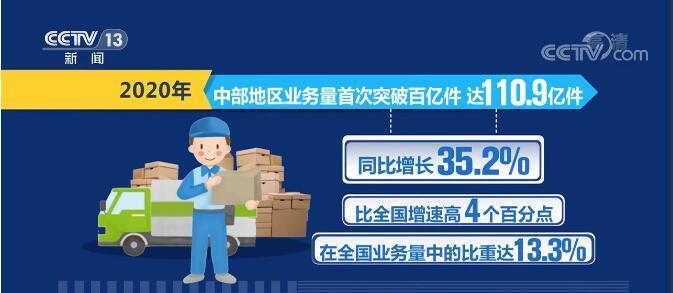 国家邮政局发布《2020年中国快递发展指数报告》