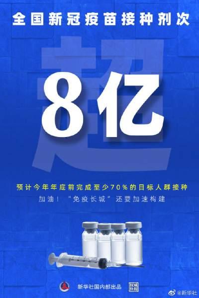 权威快报丨全国新冠疫苗接种剂次超8亿