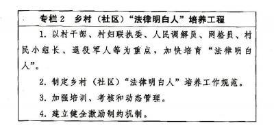 中共中央 国务院转发《中央宣传部、司法部关于开展法治宣传教育的第八个五年规划(2021-2025年)》