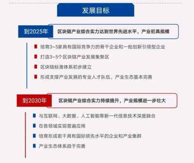 两部门:到2025年我国区块链产业初具规模