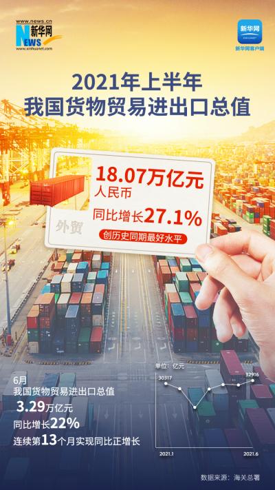 """稳中向好 韧劲十足——从""""海陆空""""看中国外贸发展"""