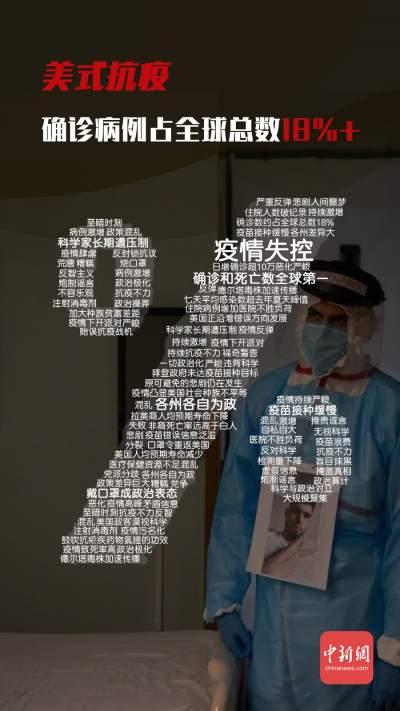 """疫情政治化比疫情更可怕!这就是""""美式甩锅""""(组图)"""