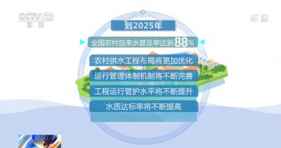 水利部等9部门:2025年全国农村自来水普及率将达88%