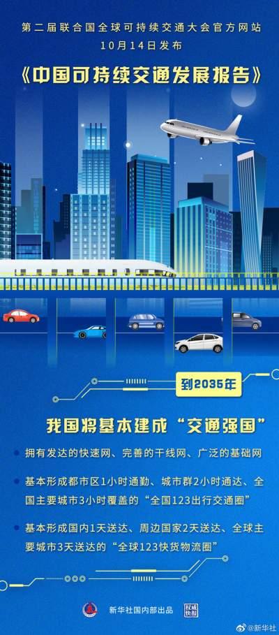 权威快报|《中国可持续交通发展报告》发布